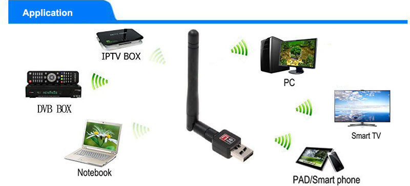 usb wifi adapter applications
