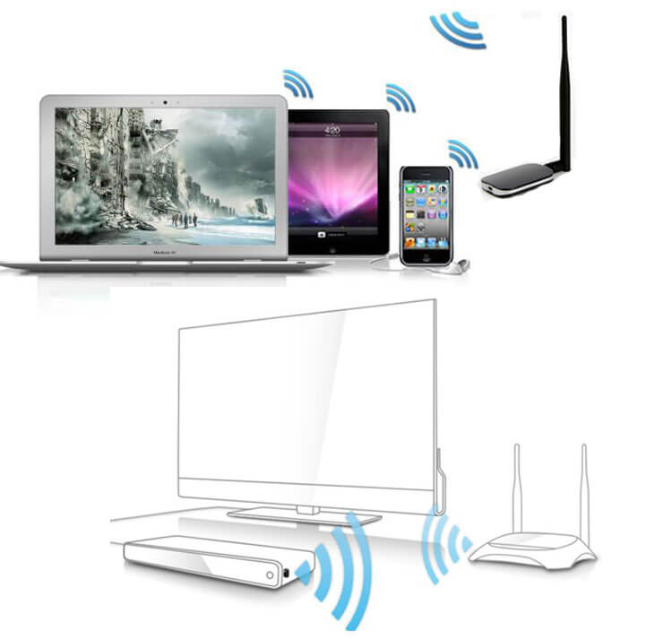highpower wifi adapter application