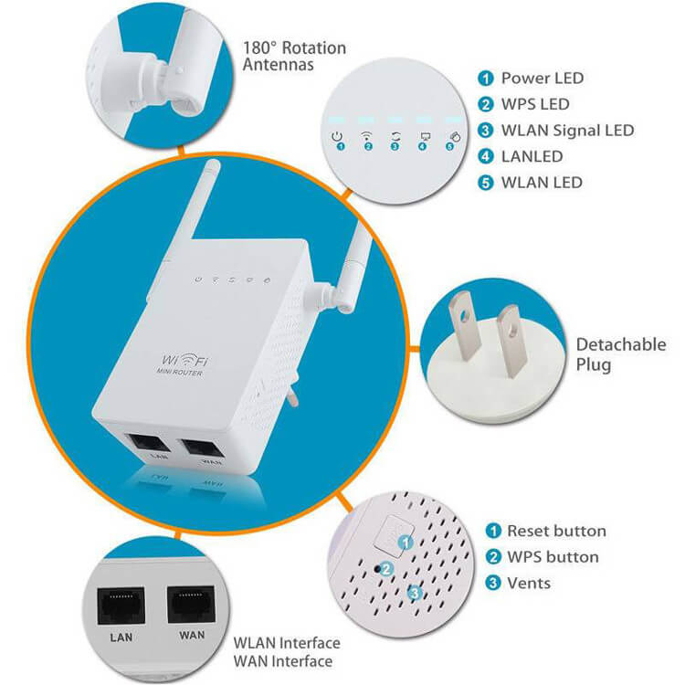 750M wifi repeater with external antenna