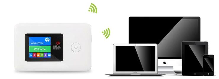 4g wifi router application